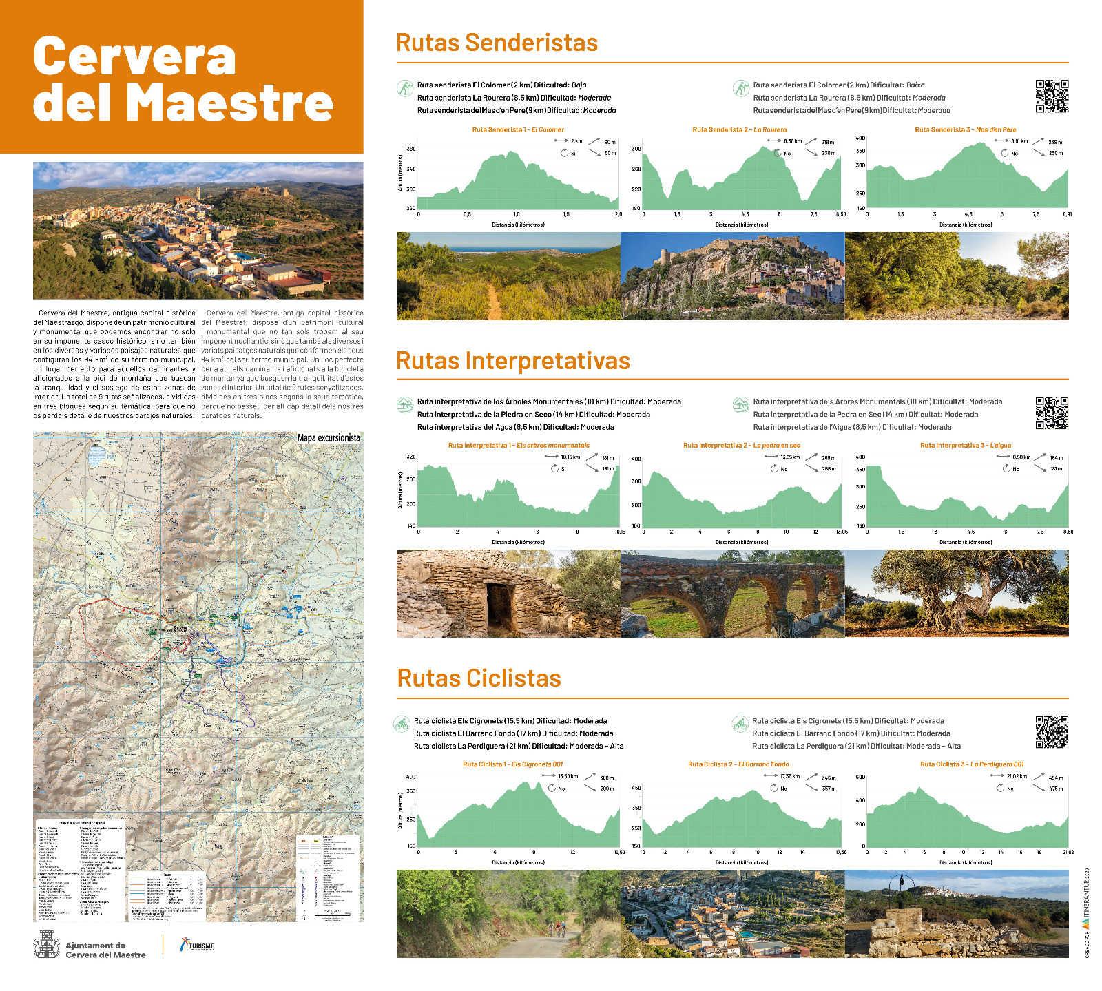 Rutas senderistas, interpretativas y ciclistas en Cervera del Maestre